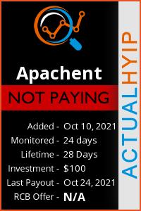 actualhyip.com